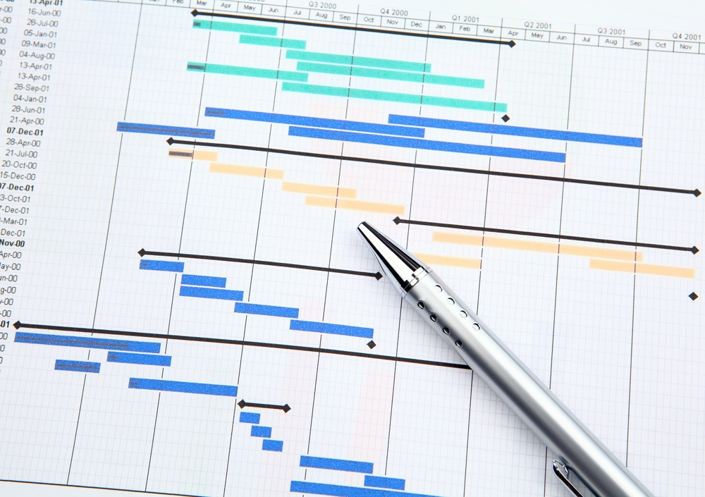 Project management with gantt chart.jpeg